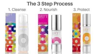 Bryt 3 Step Process